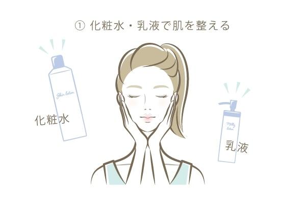(1)化粧水、乳液で肌を整える
