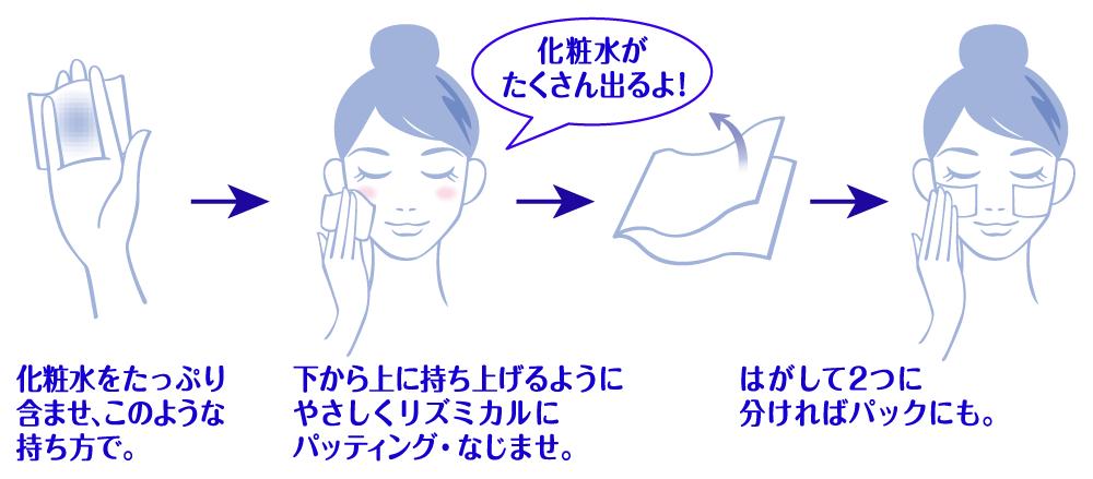 『シルコット うるうるコットン』の使い方